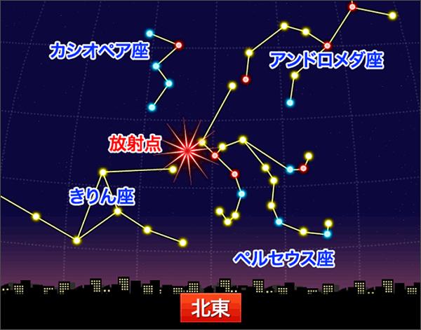 【質問】2016年ペルセウス座流星群は、どの方向で見れる?どの辺に見える?.png